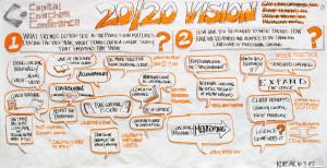 2020 vision 1